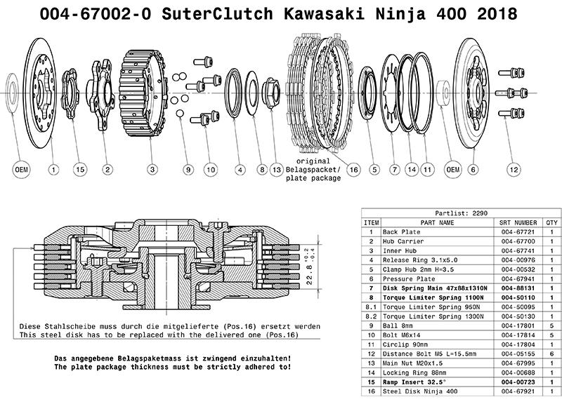 SUTER スータースリッパークラッチ Kawasaki Ninja 400 2018
