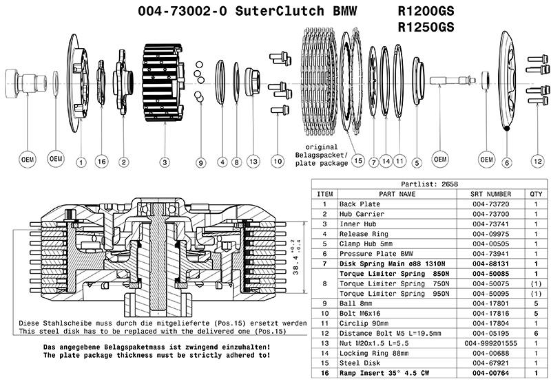 SUTER スータースリッパークラッチ BMW R1200GS / R1250GS
